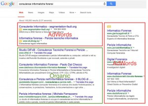 Perizia su Google AdWords